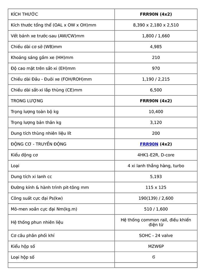 ISUZU FRR90N (4×2) 6.2 tấn