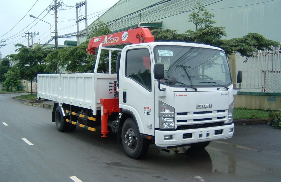 Bảng giá xe tải isuzu