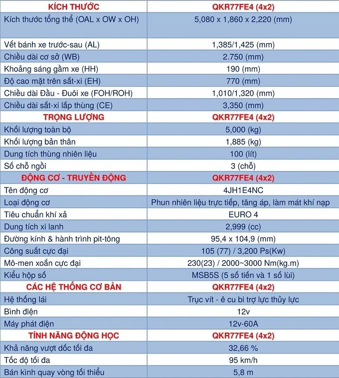ISUZU QKR77HE4- EURO 4 (1.9T - 2.9T)